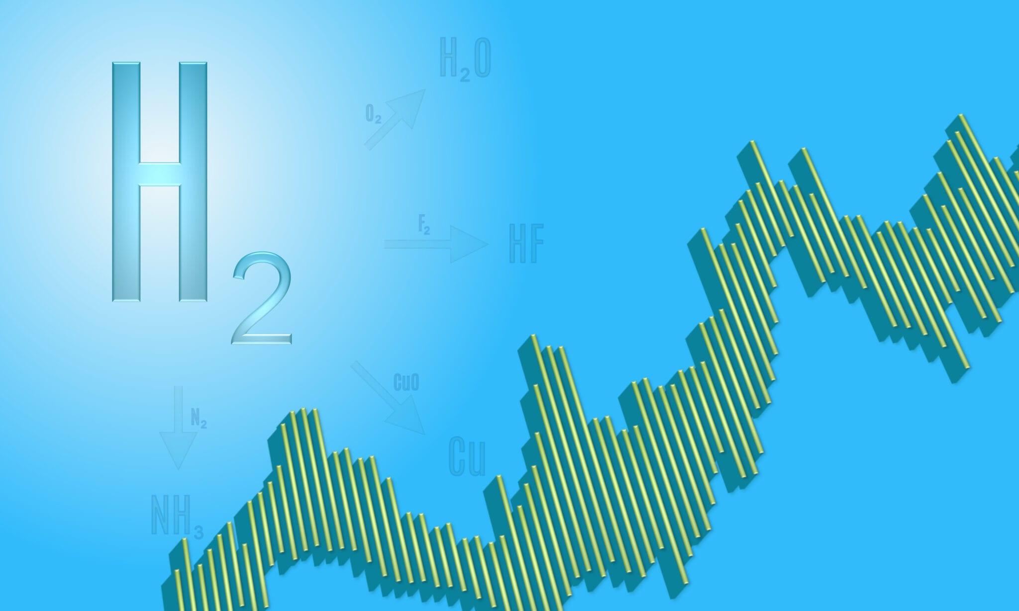 Hydrogen energy stocks chart.